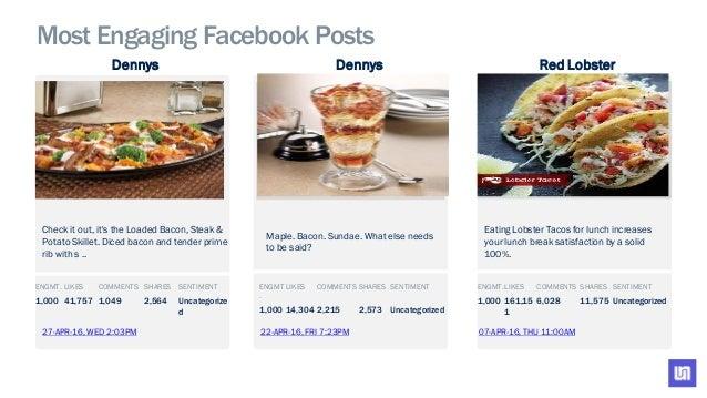 Top Us Restaurants On Social Media
