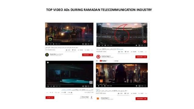 TOP VIDEO ADs DURING RAMADAN TELECOMMUNICATION INDUSTRY