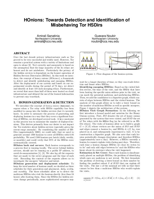 HOnions: Towards Detection and Identification of Misbehaving Tor HSDirs Amirali Sanatinia Northeastern University amirali@c...