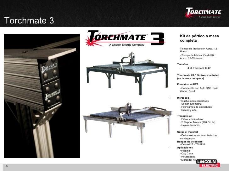 Torchmate presentación
