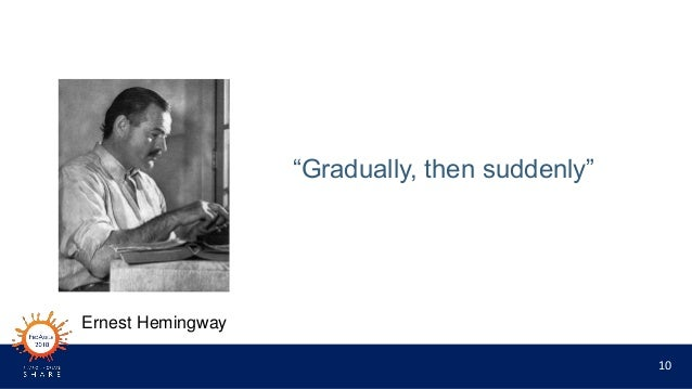 "10 ""Gradually, then suddenly"" Ernest Hemingway"
