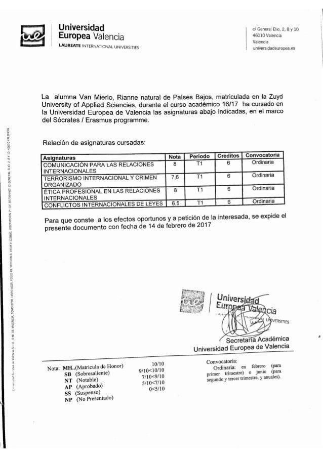 Transcript of Records Erasmus program Valencia