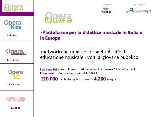 3-6 anni  6-13 anni  •Piattaforma per la didattica musicale in Italia e in Europa •network che riunisce i progetti AsLiCo ...
