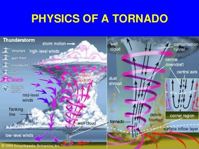 Tornado Outbreak In Oklahoma Arkansas And Iowa April 26
