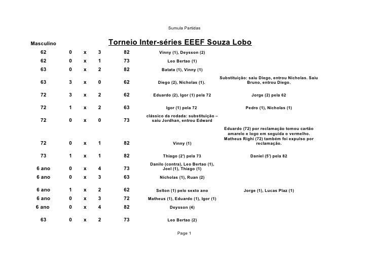 Sumula PartidasMasculino               Torneio Inter-séries EEEF Souza Lobo   62       0   x   3      82          Vinny (1...