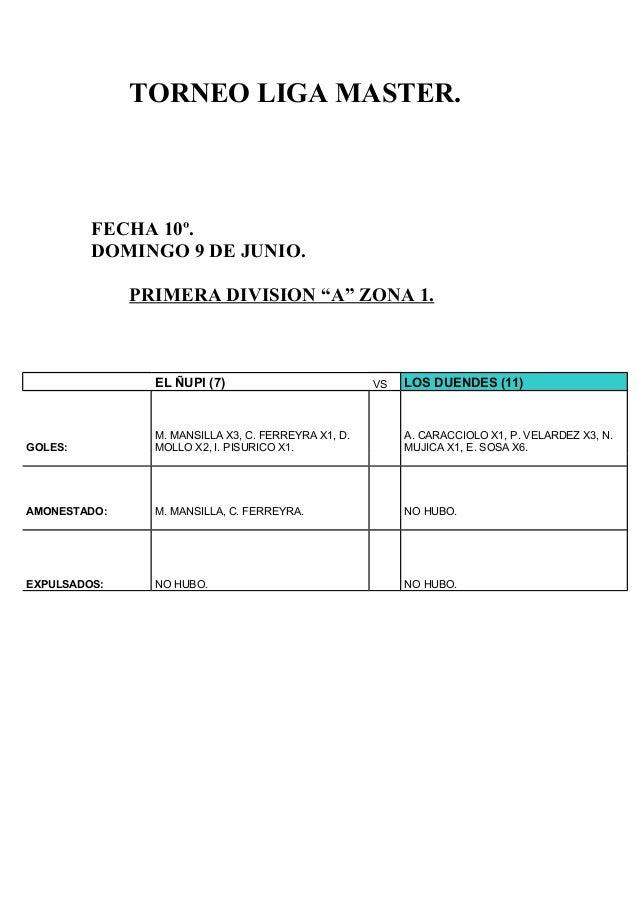 """TORNEO LIGA MASTER.FECHA 10º.DOMINGO 9 DE JUNIO.PRIMERA DIVISION """"A"""" ZONA 1.EL ÑUPI (7) VS LOS DUENDES (11)GOLES:M. MANSIL..."""