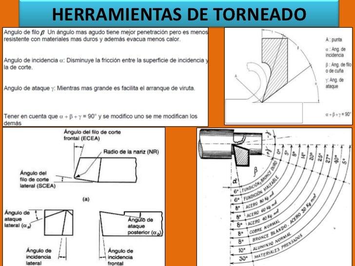 Soporte fijo o luneta fija: soporta el extremo extendido de la pieza de trabajo cuando no puede usarse la contrapunta.