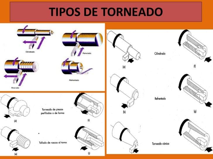 TIPOS DE TORNEADO<br />