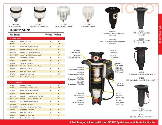 Sprinkler Repair Specialists Toro catalog