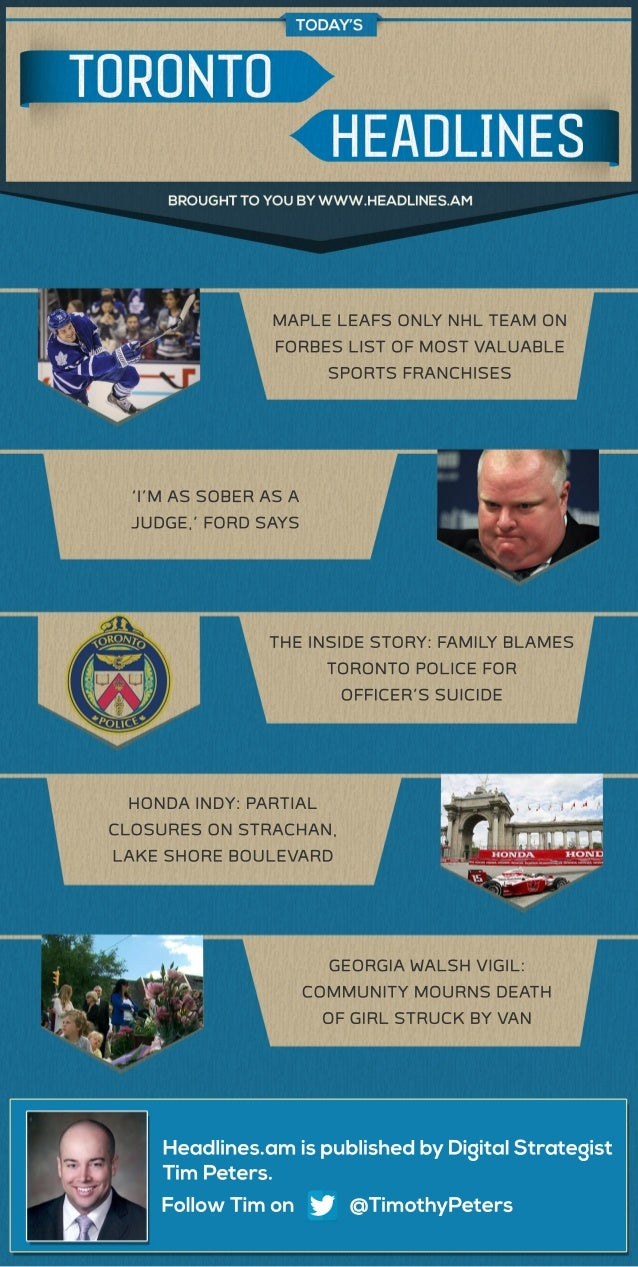 MAPLELEAFSONLYNHLTEAMON FORBESLISTOFMOSTVALUABLE SPORTSFRANCHISES 'I'MASSOBERASA JUDGE,'FORDSAYS THEINSIDESTORY:FAMILYBLAM...