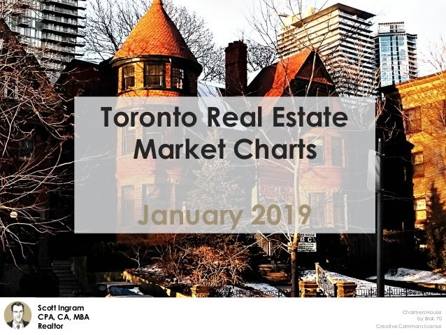 Toronto Real Estate Market Charts January 2019 Creative Commons license Scott Ingram CPA, CA, MBA Realtor Chalmers House b...