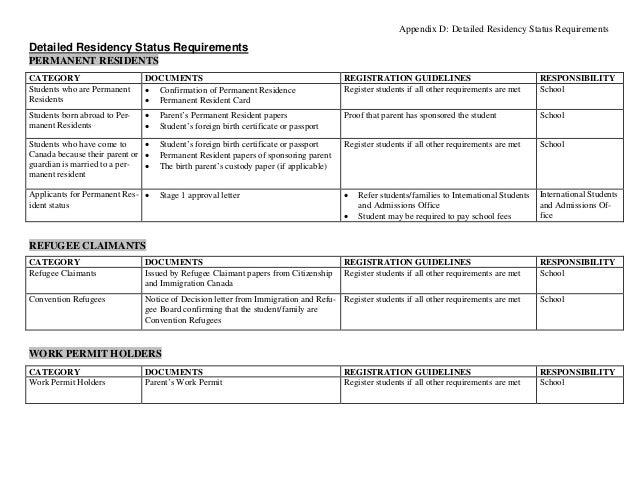 Toronto school district info