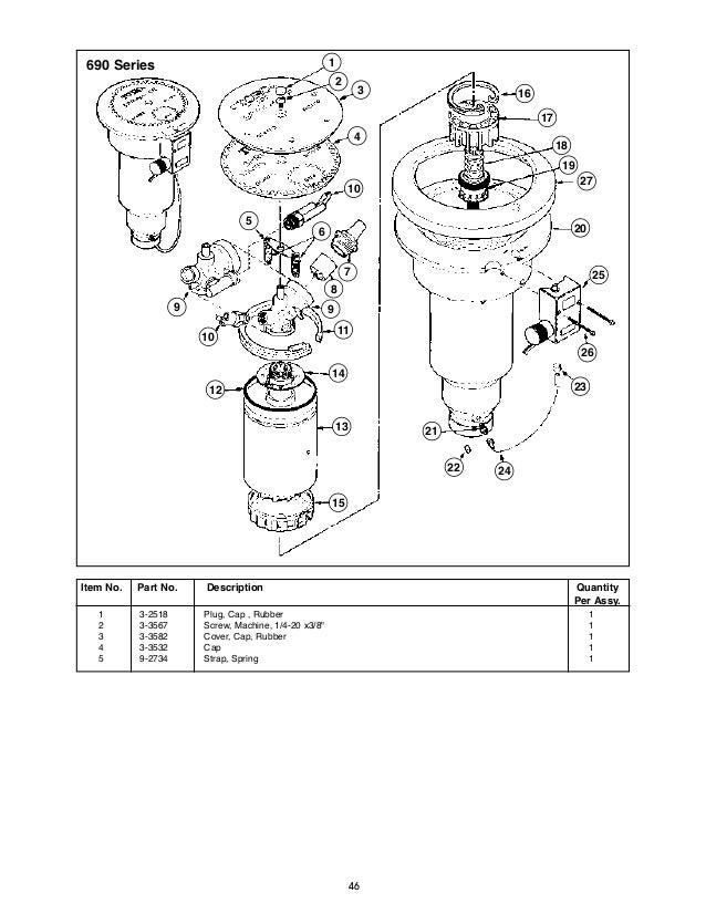 Sportsturf irrigation toro parts breakdown