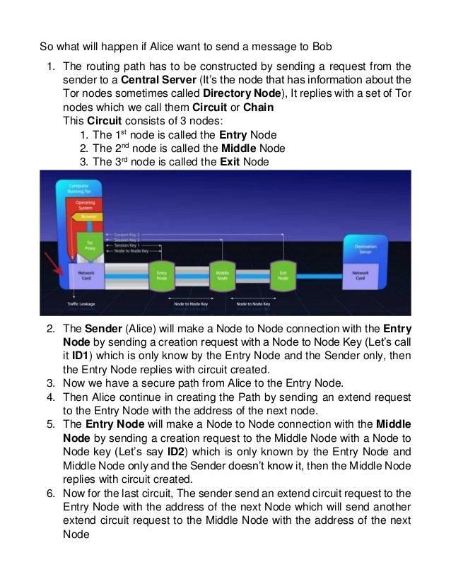 Darknet project hydraruzxpnew4af о тор браузере гидра