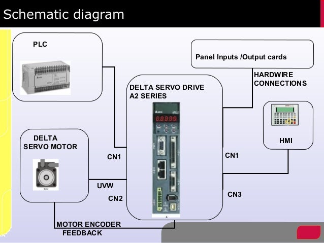 torque controlled servo stationary screwdriver