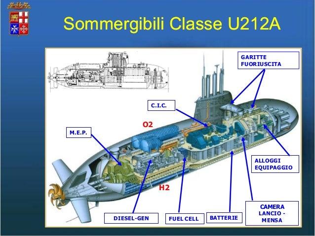 C.F. Giovanni Torre - Stato Maggiore Marina Militare - Reparto Sommergibili, Capo Terzo Ufficio Slide 3