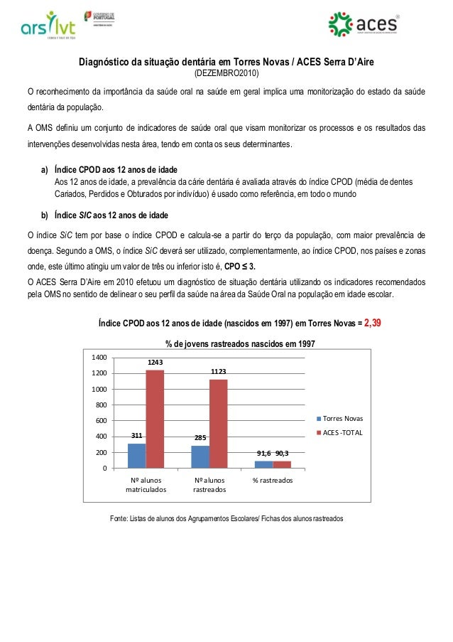 Diagnóstico da situação dentária em Torres Novas / ACES Serra D'Aire(DEZEMBRO2010)O reconhecimento da importância da saúde...