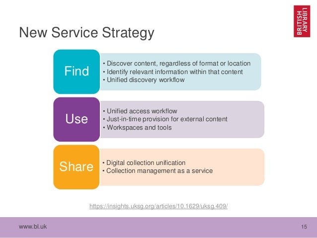 www.bl.uk 15 New Service Strategy • Discover content, regardless of format or location • Identify relevant information wit...