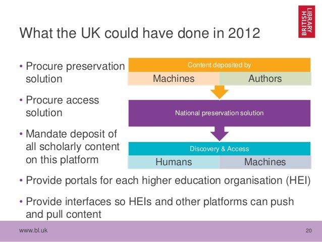 www.bl.uk 20 What the UK could have done in 2012 • Procure preservation solution • Procure access solution • Mandate depos...