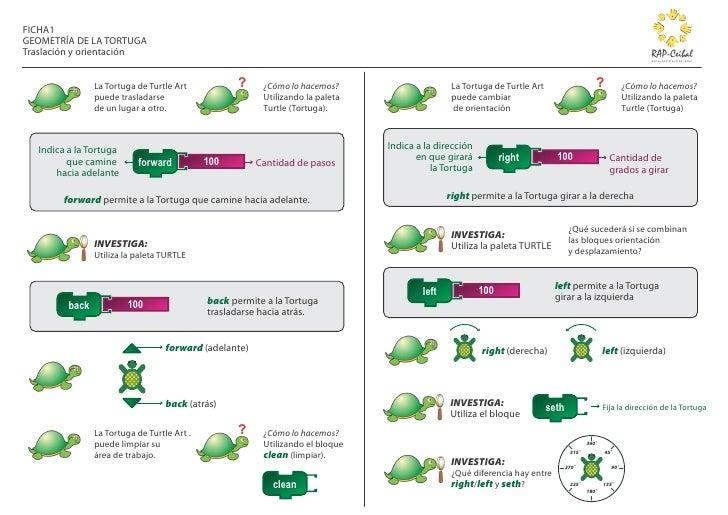 FICHA1 GEOMETRÍA DE LA TORTUGA Traslación y orientación                    La Tortuga de Turtle Art                 ¿Cómo ...