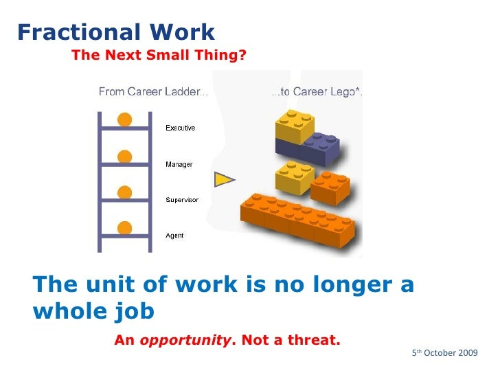 Fractional Work The Next Small Thing? London,  22 nd  October 2003 5 th  October 2009 The unit of work is no longer a whol...