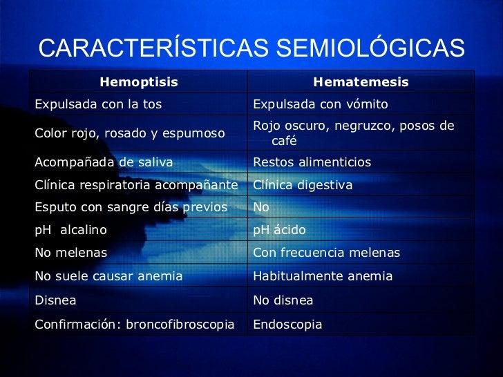 CARACTERÍSTICAS SEMIOLÓGICAS Endoscopia Confirmación: broncofibroscopia No disnea Disnea Habitualmente anemia No suele cau...