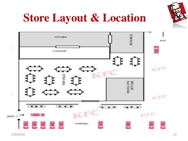 facility layouts of mcdonalds india pizza Facility layouts of mcdonalds- india, pizza hut-india & dominos pizza- india  2236 words dec 24th, 2010 9 pages introduction in order to maximizing  the.