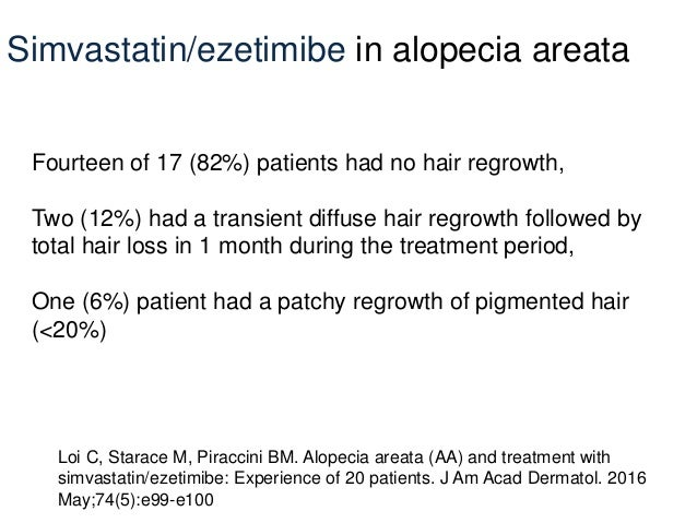 Repurposing Drugs For Alopecia Areata The Vytorin Experience