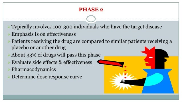 PHASE 2 Typically involves 100-300 individuals who have the target disease Emphasis is on effectiveness Patients receiv...