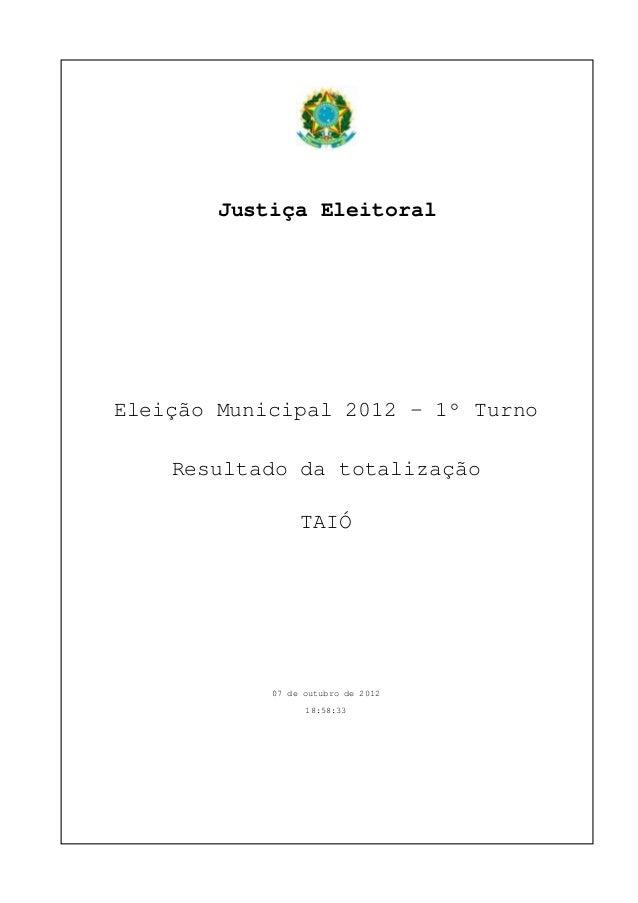 Justiça Eleitoral Eleição Municipal 2012 - 1º Turno Resultado da totalização TAIÓ 07 de outubro de 2012 18:58:33