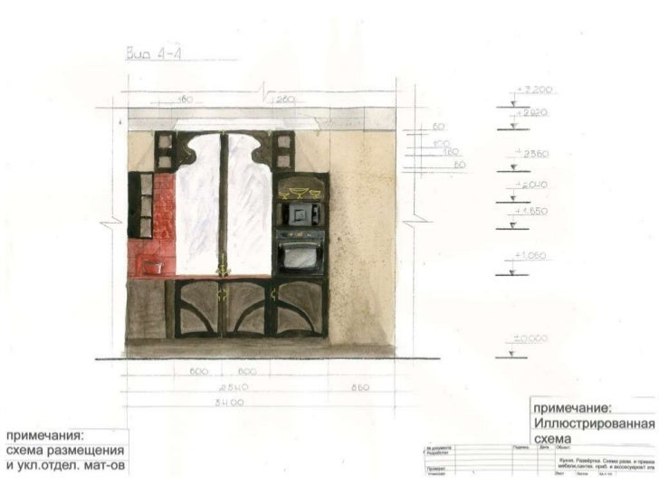 Interior design diploma work for Interior design diploma