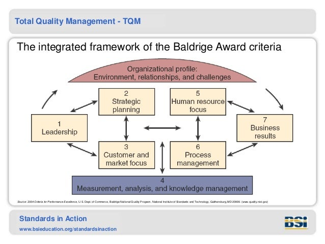 total quality management at united parcel service United parcel services: delivering packages and e-commerce solutions  management issue (intended for mba and executive education)  united parcel service.