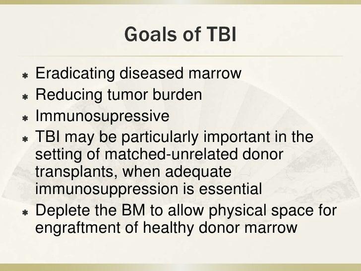 Total body irradiation Slide 3