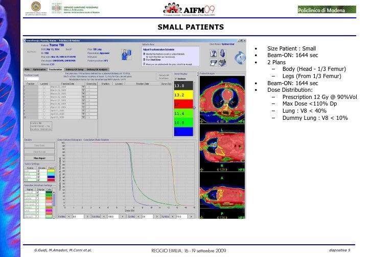 SMALL PATIENTS <ul><li>Size Patient : Small </li></ul><ul><li>Beam-ON: 1644 sec </li></ul><ul><li>2 Plans </li></ul><ul><u...