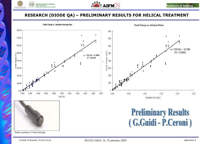 RESEARCH (DIODE QA) – PRELIMINARY RESULTS FOR HELICAL TREATMENT Preliminary Results ( G.Guidi - P.Ceroni ) Diode courtesy ...