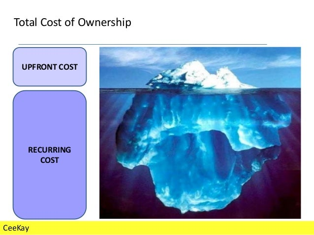 Total Cost Of Ownership >> Total cost of ownership