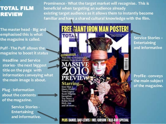 Total Film Magazine Analysis Slide Share