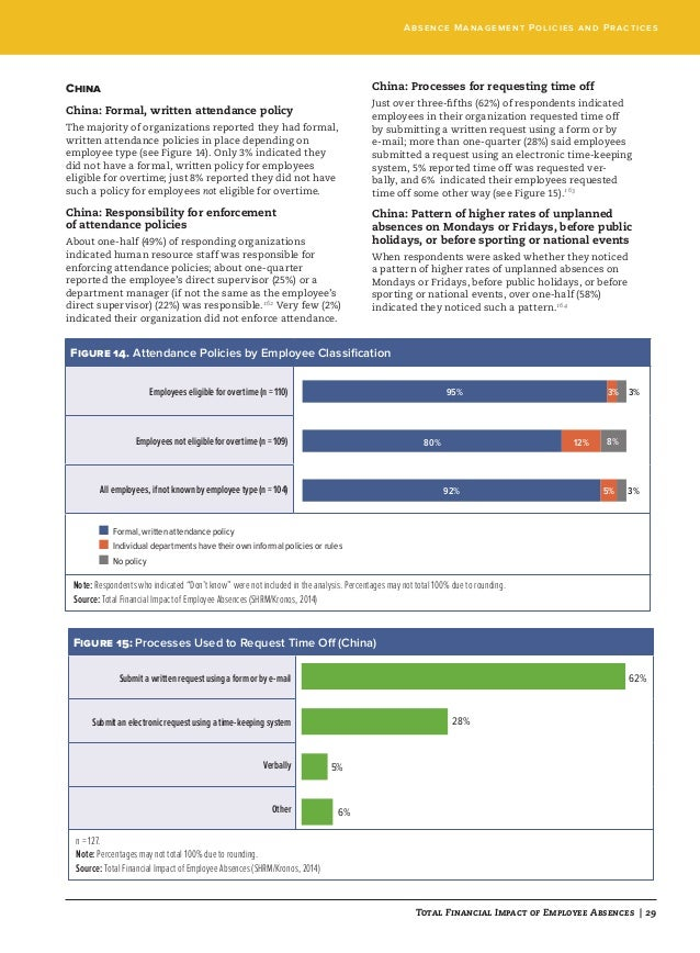 research paper on financial impact of hr To need financial education this research  overview of the impact of financial  financial wellness in the workplace.