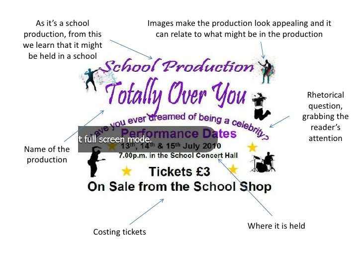 As it's a school                  Images make the production look appealing and itproduction, from this                  c...