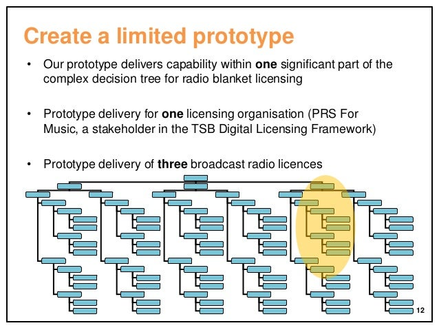Create a limited prototype • Our prototype delivers capability within one significant part of the complex decision tree fo...