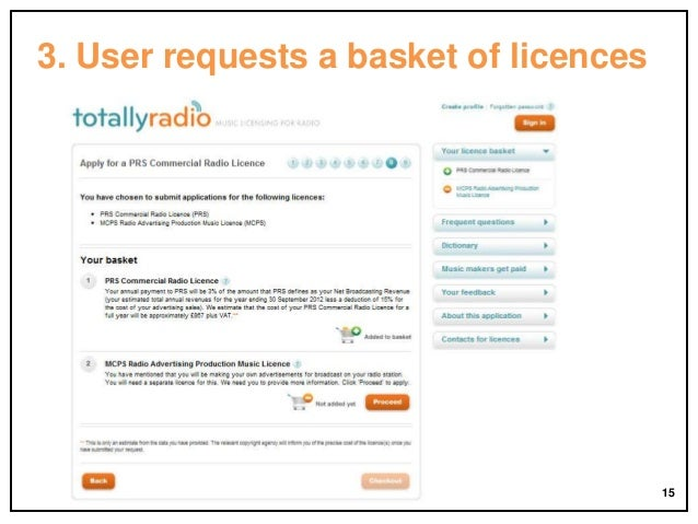 3. User requests a basket of licences  15