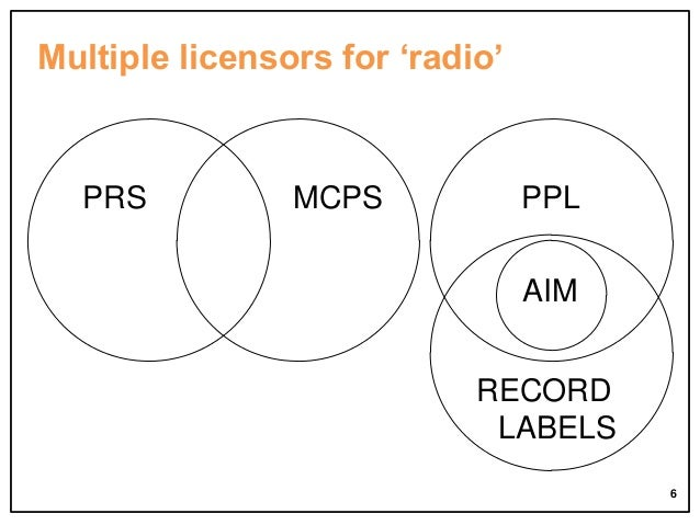 Multiple licensors for 'radio'  PRS  MCPS  PPL AIM RECORD LABELS 6