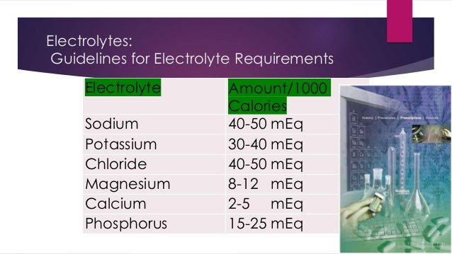 guidelines for managing electrolytes in total parenteral nutrition solutions