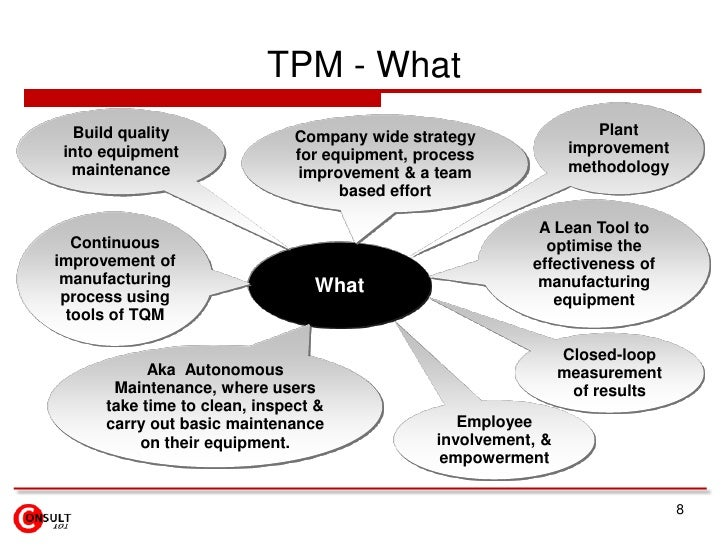 total productive maintenance paper Quality and maintenance of manufacturing systems are closely related functions of any organization over a period of time two concepts have emerged which are total productive maintenance (tpm) and total quality management (tqm) along with other concepts to achieve world class manufacturing system in this paper.