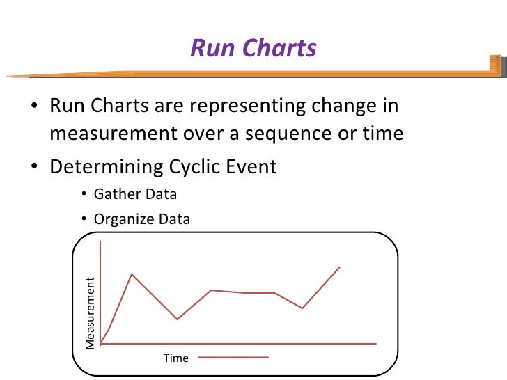 Run Charts <ul><li>Run Charts are representing change in measurement over a sequence or time </li></ul><ul><li>Determining...