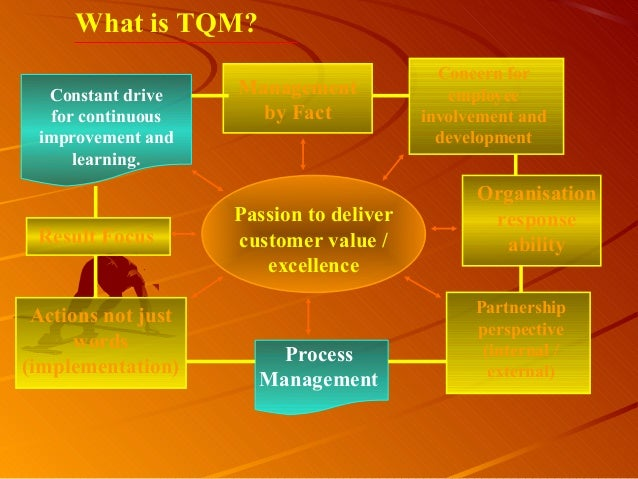 What is TQM?Constant drivefor continuousimprovement andlearning.Concern foremployeeinvolvement anddevelopmentManagementby ...