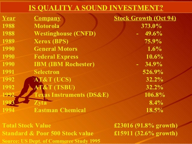 IS QUALITY A SOUND INVESTMENT?Year Company Stock Growth (Oct 94)1988 Motorola 373.0%1988 Westinghouse (CNFD) - 49.6%1989 X...