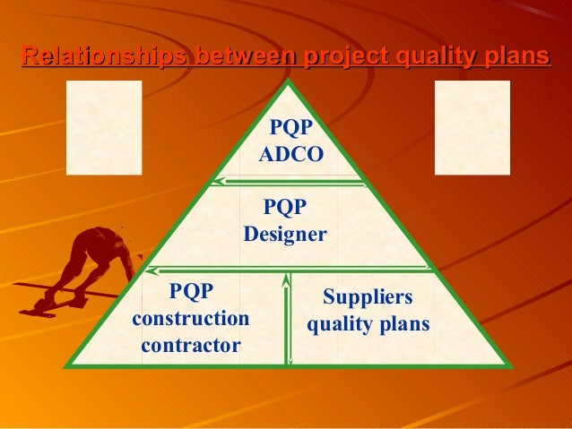 Relationships between project quality plansRelationships between project quality plansPQPADCOPQPDesignerPQPconstructioncon...