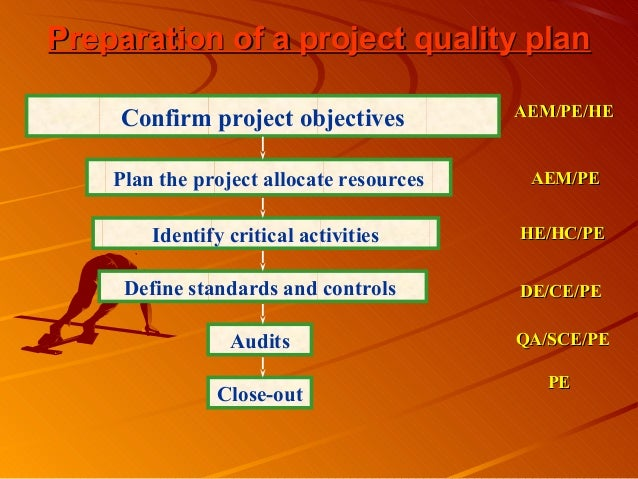 Preparation of a project quality planPreparation of a project quality planConfirm project objectivesPlan the project alloc...