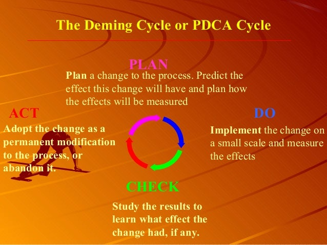 PLANCHECKDOACTThe Deming Cycle or PDCA CyclePlan a change to the process. Predict theeffect this change will have and plan...